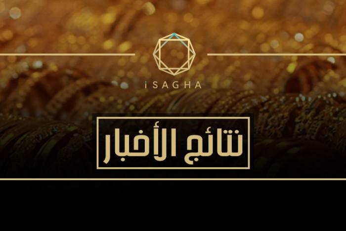 نتائج الأخبار يوم الأربعاء 15/8/2018